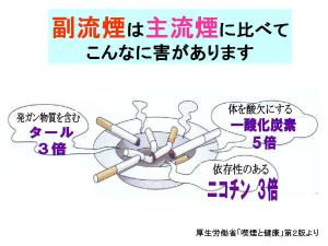 受動喫煙について